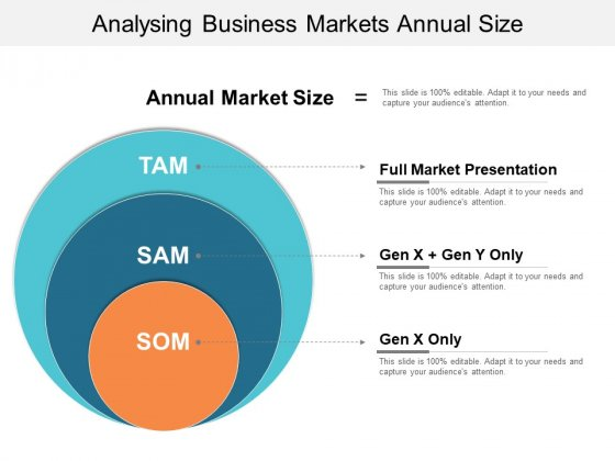 Analysing Business Markets Annual Size Ppt PowerPoint Presentation File Design Templates