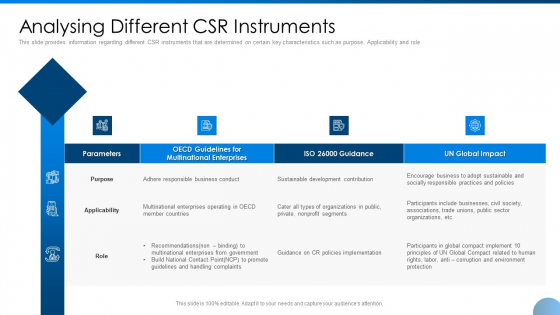 Analysing Different CSR Instruments Ppt Icon Example PDF