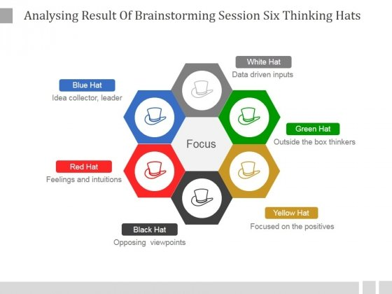 Analysing Result Of Brainstorming Session Six Thinking Hats Ppt PowerPoint Presentation Slide Download