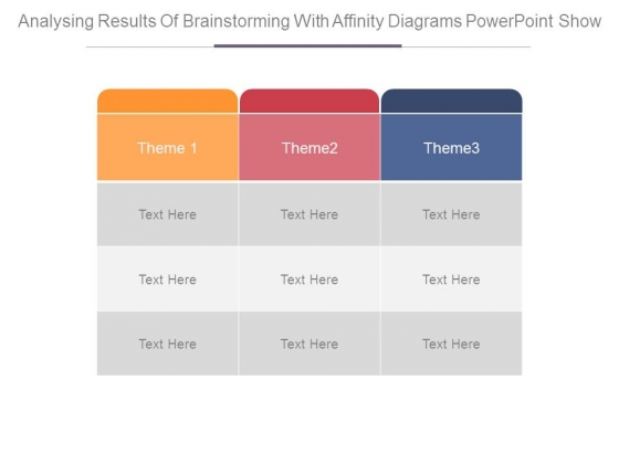 Analysing Results Of Brainstorming With Affinity Diagrams Powerpoint Show