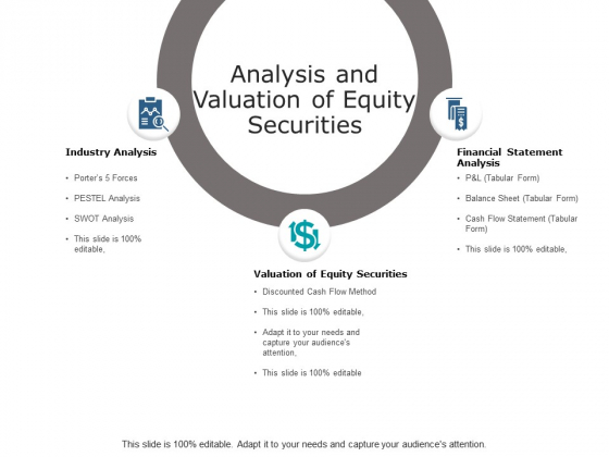 Analysis And Valuation Of Equity Securities Ppt PowerPoint Presentation Outline Example Topics