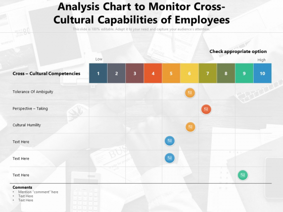 Analysis Chart To Monitor Cross Cultural Capabilities Of Employees Ppt PowerPoint Presentation File Smartart PDF