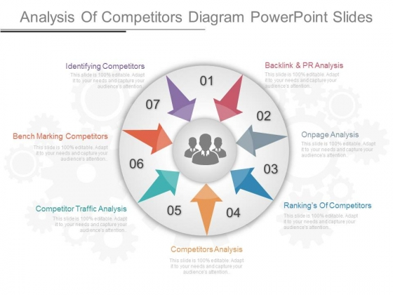 Analysis Of Competitors Diagram Powerpoint Slides