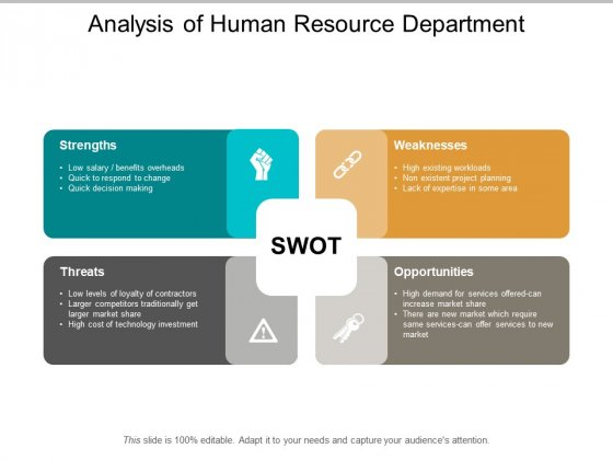 Analysis Of Human Resource Department Ppt Powerpoint Presentation Gallery Outfit