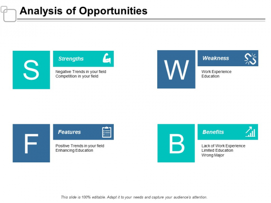 Analysis Of Opportunities Ppt Powerpoint Presentation Inspiration Graphic Tips