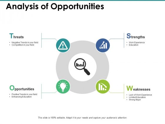Analysis Of Opportunities Ppt PowerPoint Presentation Outline Graphic Images