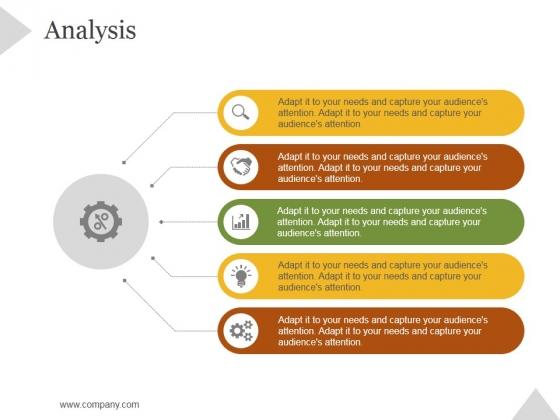 Analysis Ppt PowerPoint Presentation Ideas