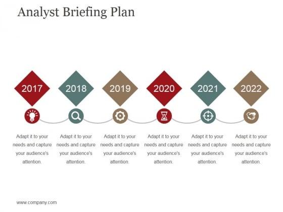 Analyst Briefing Plan Ppt PowerPoint Presentation Outline Smartart