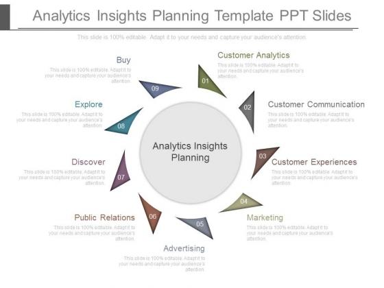 Analytics Insights Planning Template Ppt Slides
