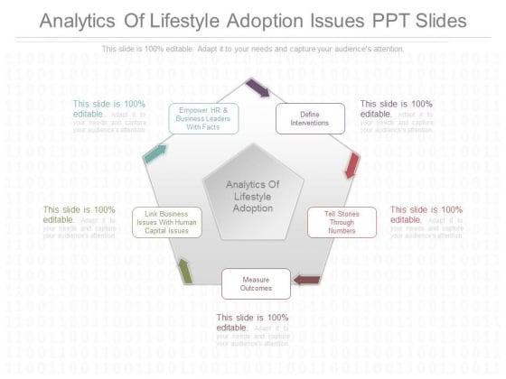 Analytics Of Lifestyle Adoption Issues Ppt Slides