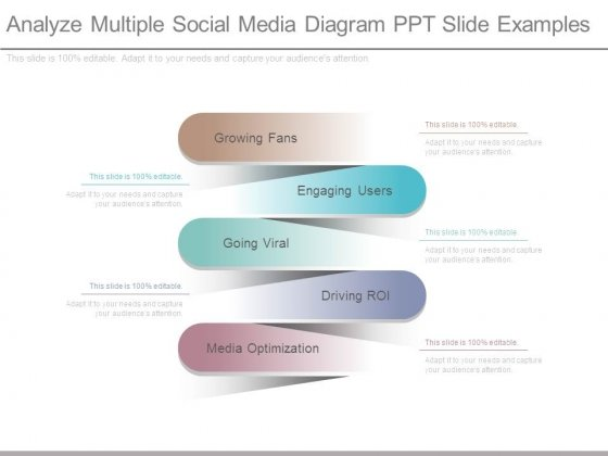 Analyze Multiple Social Media Diagram Ppt Slide Examples