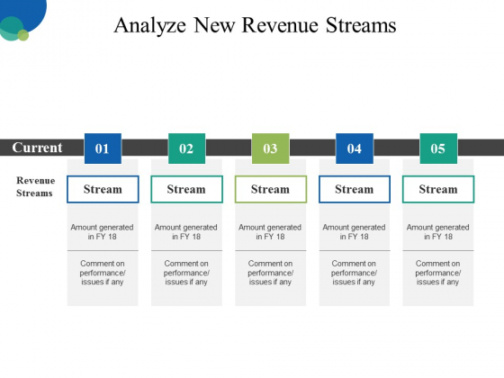 Analyze New Revenue Streams Ppt PowerPoint Presentation Infographics Background Designs