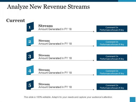 Analyze New Revenue Streams Ppt PowerPoint Presentation Outline Picture