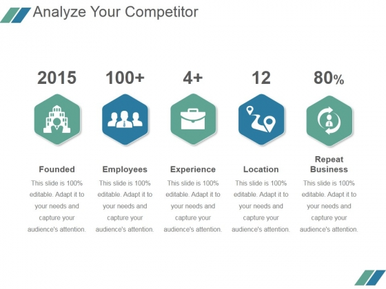 Analyze Your Competitor Ppt PowerPoint Presentation Deck