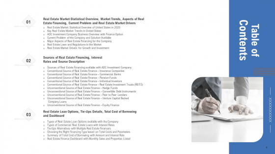 Analyzing_Real_Estate_Funding_Sources_With_Cost_Borrowing_Table_Of_Contents_Ppt_Slides_Templates_PDF_Slide_1