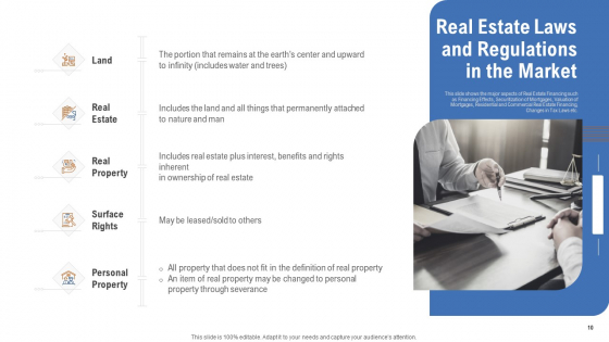 Analyzing_Real_Estate_Funding_Sources_With_Cost_Of_Borrowing_Ppt_PowerPoint_Presentation_Complete_Deck_With_Slides_Slide_10