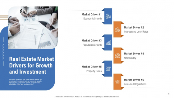 Analyzing_Real_Estate_Funding_Sources_With_Cost_Of_Borrowing_Ppt_PowerPoint_Presentation_Complete_Deck_With_Slides_Slide_11