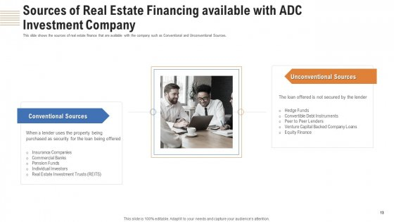 Analyzing_Real_Estate_Funding_Sources_With_Cost_Of_Borrowing_Ppt_PowerPoint_Presentation_Complete_Deck_With_Slides_Slide_13