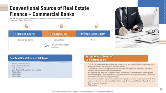 Analyzing_Real_Estate_Funding_Sources_With_Cost_Of_Borrowing_Ppt_PowerPoint_Presentation_Complete_Deck_With_Slides_Slide_15
