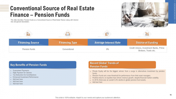 Analyzing_Real_Estate_Funding_Sources_With_Cost_Of_Borrowing_Ppt_PowerPoint_Presentation_Complete_Deck_With_Slides_Slide_16