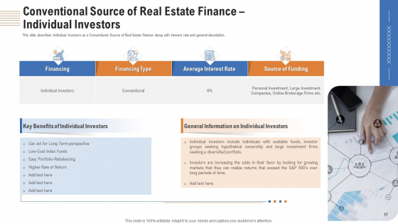 Analyzing_Real_Estate_Funding_Sources_With_Cost_Of_Borrowing_Ppt_PowerPoint_Presentation_Complete_Deck_With_Slides_Slide_17