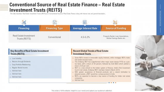 Analyzing_Real_Estate_Funding_Sources_With_Cost_Of_Borrowing_Ppt_PowerPoint_Presentation_Complete_Deck_With_Slides_Slide_18