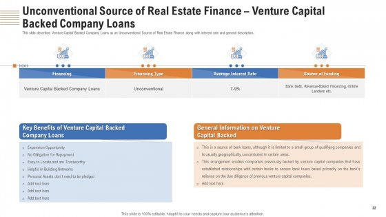 Analyzing_Real_Estate_Funding_Sources_With_Cost_Of_Borrowing_Ppt_PowerPoint_Presentation_Complete_Deck_With_Slides_Slide_22