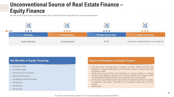Analyzing_Real_Estate_Funding_Sources_With_Cost_Of_Borrowing_Ppt_PowerPoint_Presentation_Complete_Deck_With_Slides_Slide_23