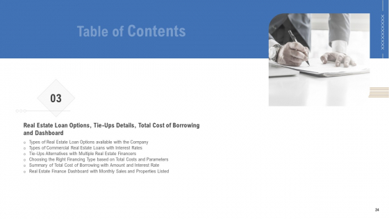 Analyzing_Real_Estate_Funding_Sources_With_Cost_Of_Borrowing_Ppt_PowerPoint_Presentation_Complete_Deck_With_Slides_Slide_24