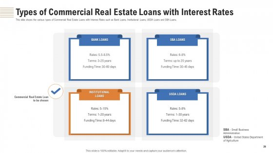Analyzing_Real_Estate_Funding_Sources_With_Cost_Of_Borrowing_Ppt_PowerPoint_Presentation_Complete_Deck_With_Slides_Slide_26