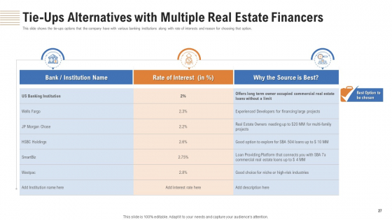 Analyzing_Real_Estate_Funding_Sources_With_Cost_Of_Borrowing_Ppt_PowerPoint_Presentation_Complete_Deck_With_Slides_Slide_27