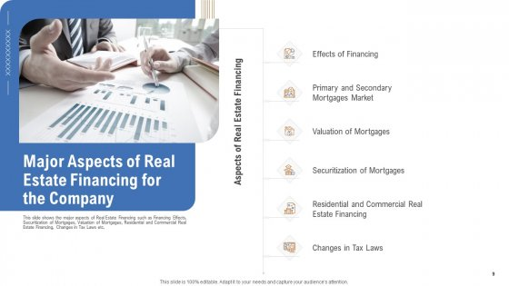 Analyzing_Real_Estate_Funding_Sources_With_Cost_Of_Borrowing_Ppt_PowerPoint_Presentation_Complete_Deck_With_Slides_Slide_9