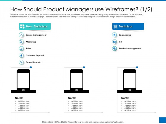 Analyzing Requirement Management Process How Should Product Managers Use Wireframes Engineering Topics PDF