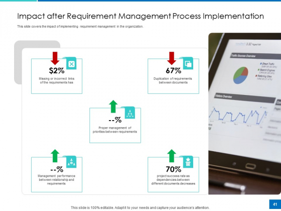 Analyzing_Requirement_Management_Process_Ppt_PowerPoint_Presentation_Complete_Deck_With_Slides_Slide_41