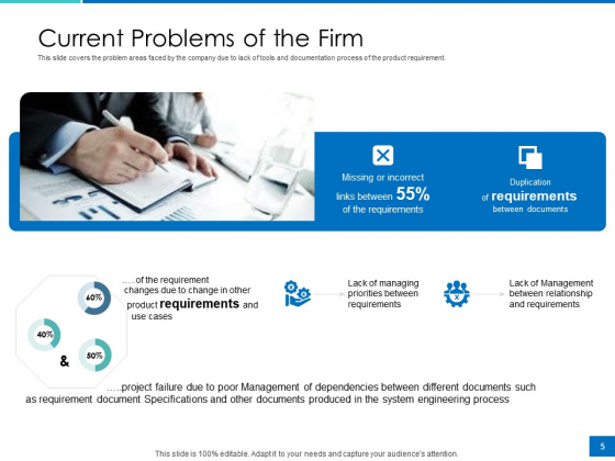 Analyzing_Requirement_Management_Process_Ppt_PowerPoint_Presentation_Complete_Deck_With_Slides_Slide_5
