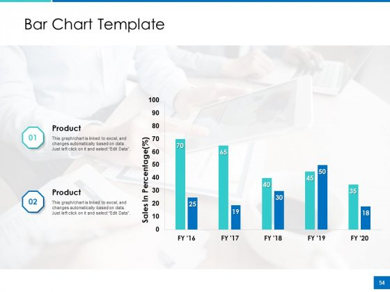 Analyzing_Requirement_Management_Process_Ppt_PowerPoint_Presentation_Complete_Deck_With_Slides_Slide_54
