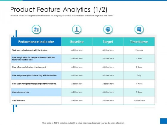 Analyzing Requirement Management Process Product Feature Analytics Baseline Clipart PDF