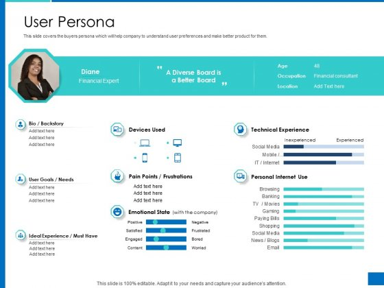 Analyzing Requirement Management Process User Persona Introduction PDF