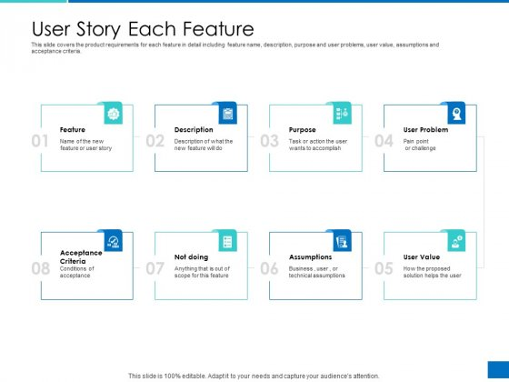 Analyzing Requirement Management Process User Story Each Feature Diagrams PDF