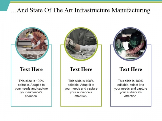 And State Of The Art Infrastructure Manufacturing Ppt PowerPoint Presentation Model