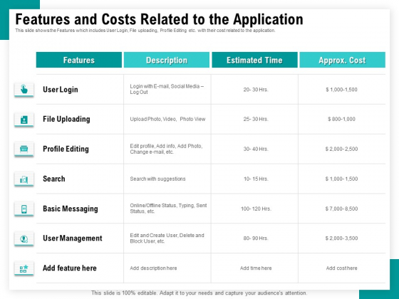 Android Framework For Apps Development And Deployment Features And Costs Related To The Application Pictures PDF