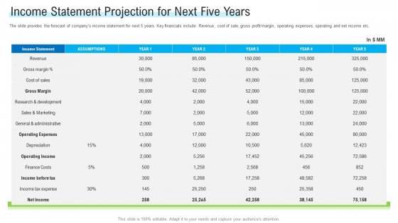 Angel Investor For Seed Pitch Deck Income Statement Projection For Next Five Years Clipart PDF