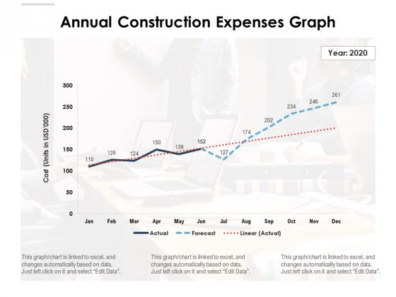 Annual_Construction_Expenses_Graph_Ppt_PowerPoint_Presentation_Portfolio_Slide_Download_PDF_Slide_1