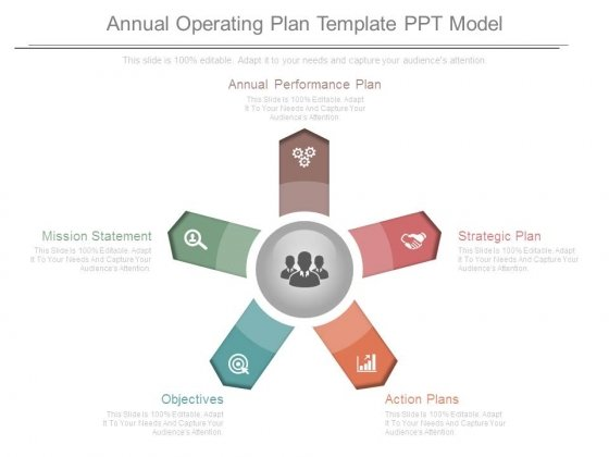 Annual Operating Plan Template Ppt Model  Powerpoint Templates