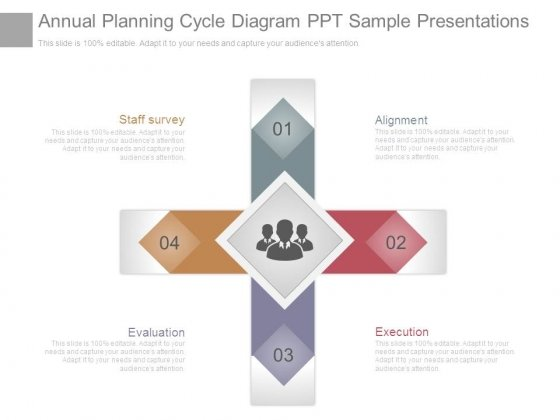 Annual Planning Cycle Diagram Ppt Sample Presentations