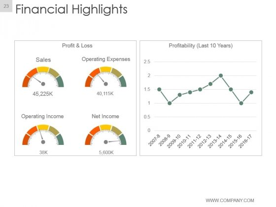 Annual_Report_Project_Plan_Ppt_Slide_23