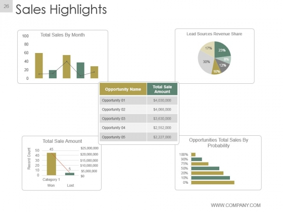 Annual_Report_Project_Plan_Ppt_Slide_26