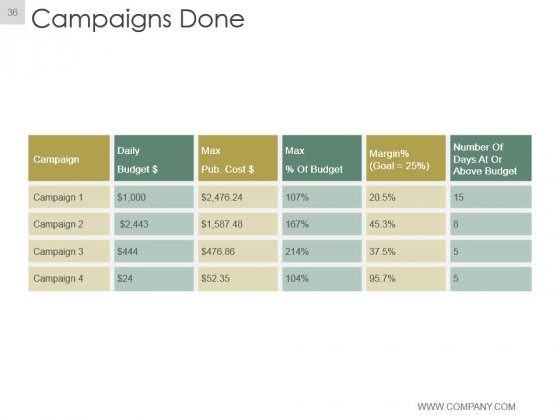 Annual_Report_Project_Plan_Ppt_Slide_36