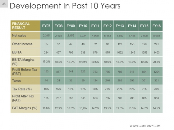Annual_Report_Project_Plan_Ppt_Slide_38