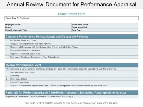 Annual Review Document For Performance Appraisal Ppt Powerpoint Presentation Design Templates